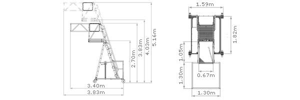schema della piattaforma per camion cisterne