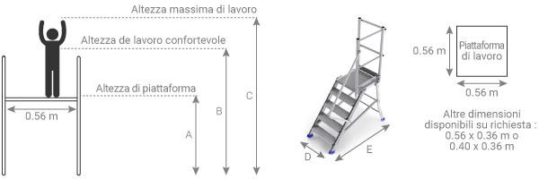 schema piattaforma con ruote esdar