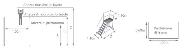 schema piattaforma con ruote alluminio