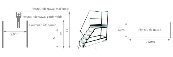 schema piattaforma con ruote inox 2m