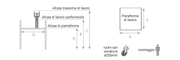 schema piattaforma con ruote