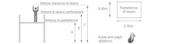 schema della piattaforma di finitura