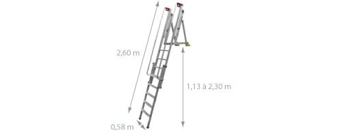 Schema della piattaforma di accesso di fondo di fosse