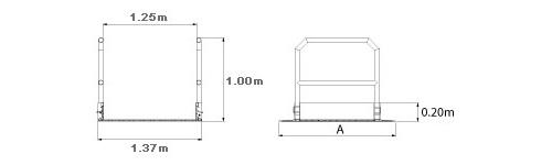 schema della piattaforma per passerelle