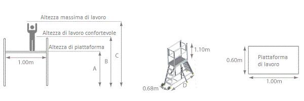 schema piattaforma pda 1m