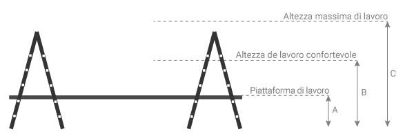schema piattaforma telescopica 6866