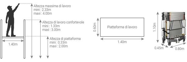 schema della piattaforma pieghevole