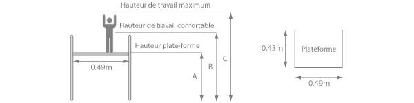Schéma de la plateforme passage d'escalier