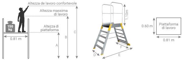 schema scala a ponte2