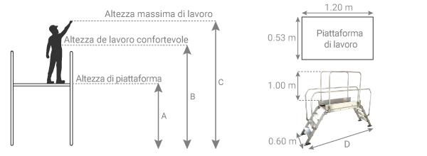 schema della scala a ponte