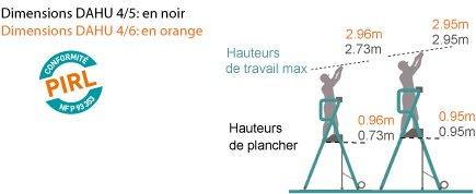 schema du pirl pour escalier