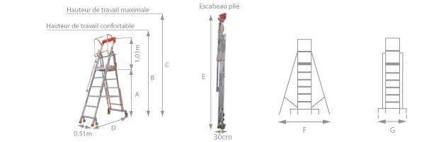 schema de l'escabeau grande hauteur