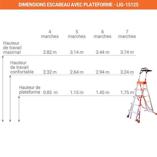 dimensions escabeau telescopique LIG 15125