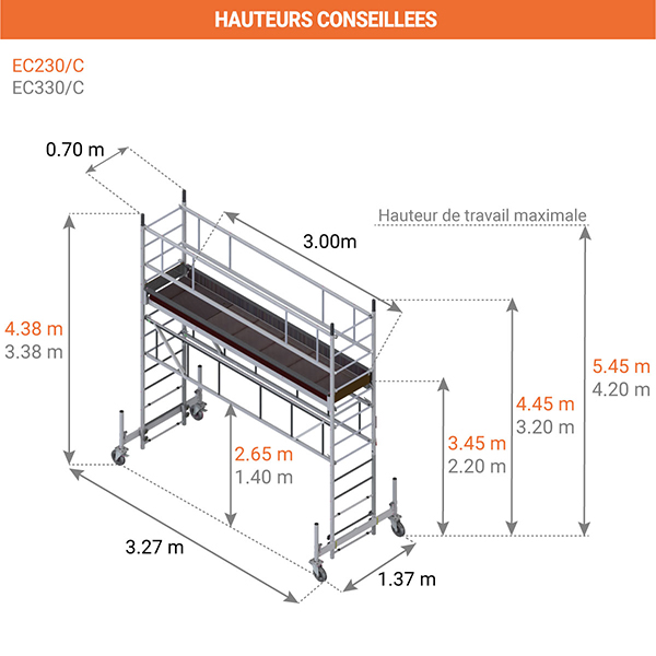 dimensions plateforme camion acces trappe