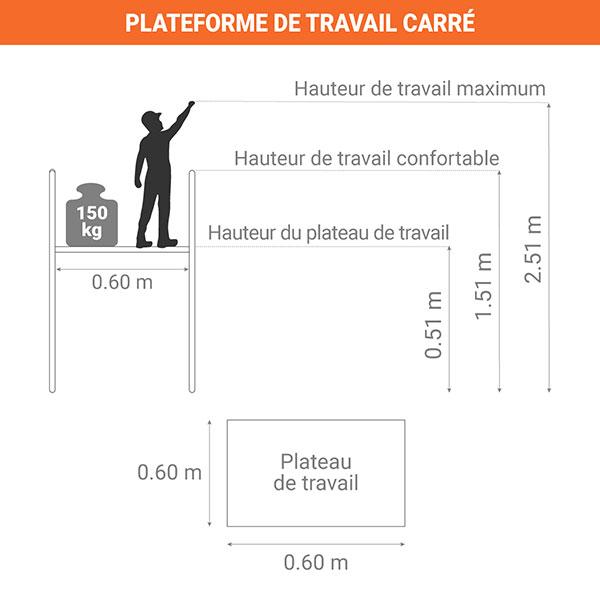 dimensions plateforme de travail carre