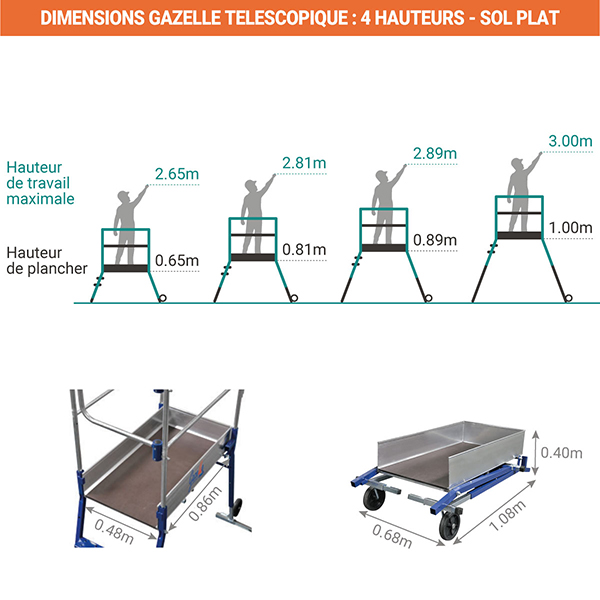 dimensions plateforme gazelle 40041 escalier