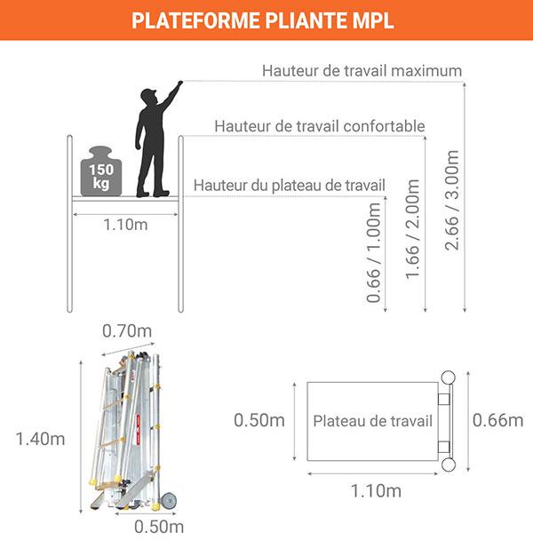 dimensions plateforme pliante mpl