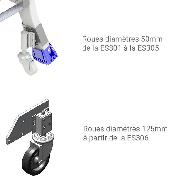 roues plateforme es300