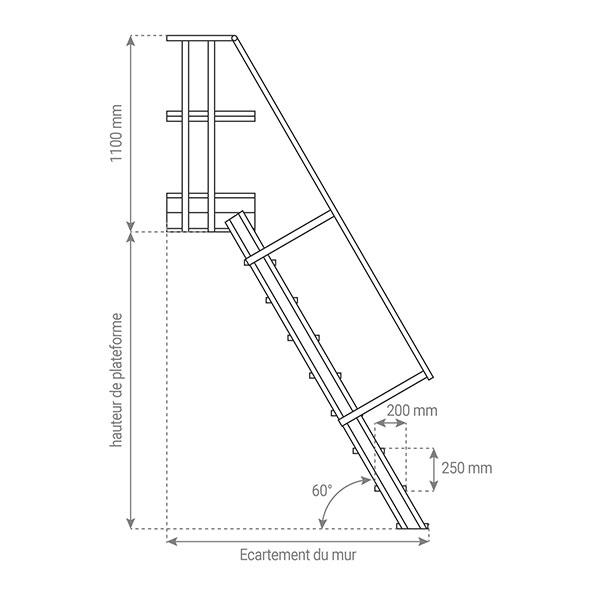 schema escalier industriel 2220