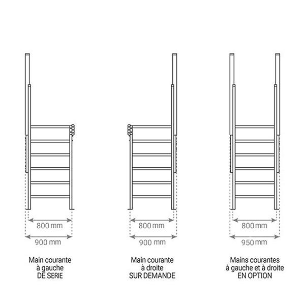 schema main courante escalier 2240 08