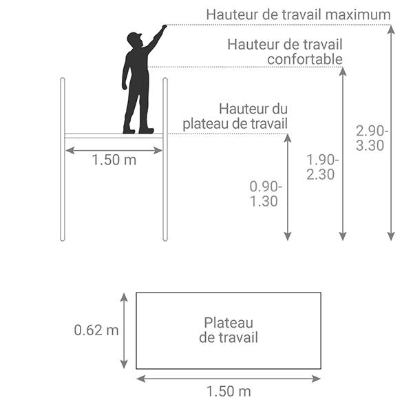 schema plateforme 40 081