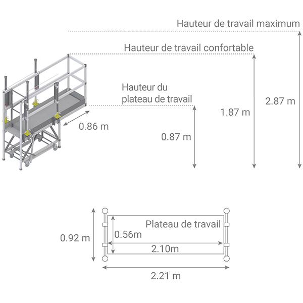 schema plateforme PLDAD210