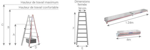schema kit plateforme 4123 6859
