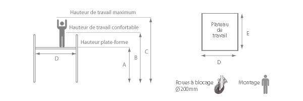 schema platefforme roulante