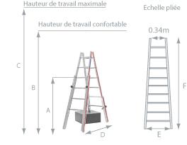 schema escalier