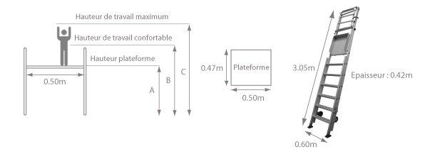 /schema-plateforme-acces-premur.jpg