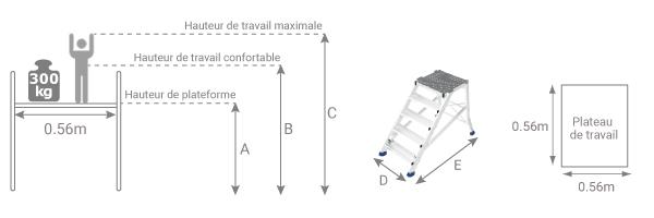 schema de la plateforme d'accès aluminium