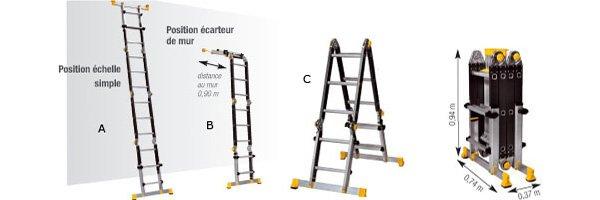 schema de la plateforme pour escalier