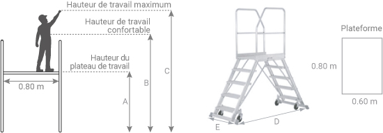/schema-plateforme-mobile-6889.jpg