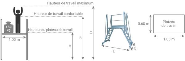 schema plateforme mobile 78 1