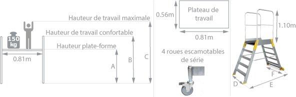 /schema-plateforme-mobile-9700R.jpg