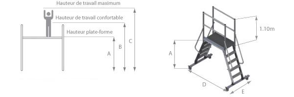 schema de la plateforme mobile aluminium
