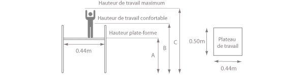 /schema-plateforme-pour-premur.jpg