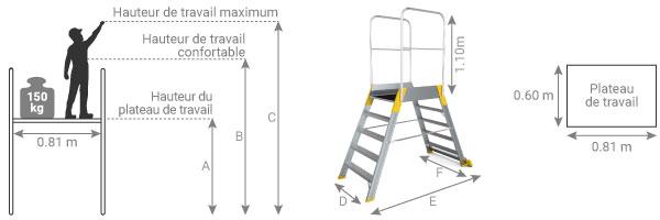 schema plateforme saut de loup 9700