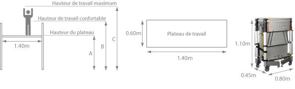 Schéma de la plateforme télescopique Teletower