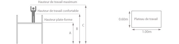 schema de la plateforme saut de loup inox