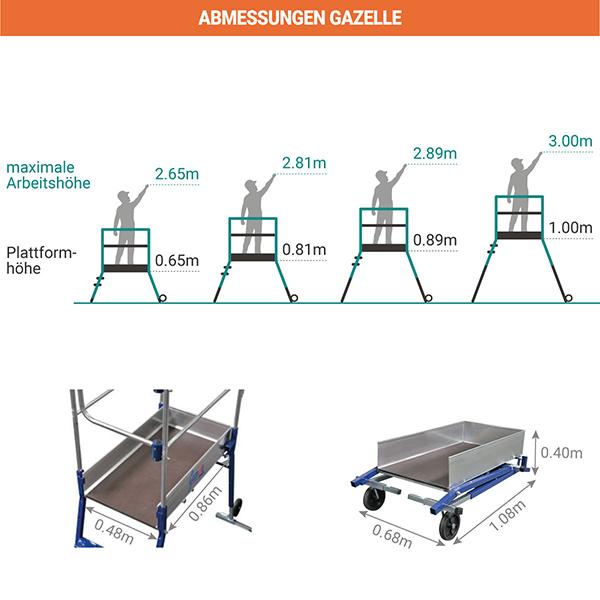 abmessungen plattformleiter gazelle 40041