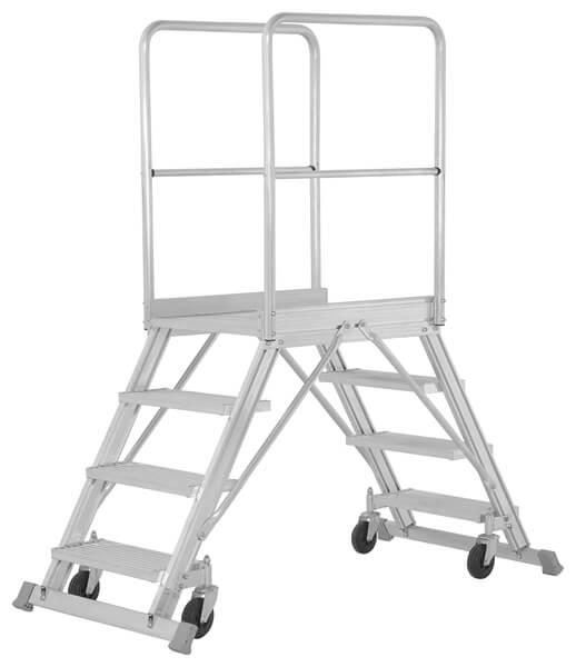 rollbar plattform 688908