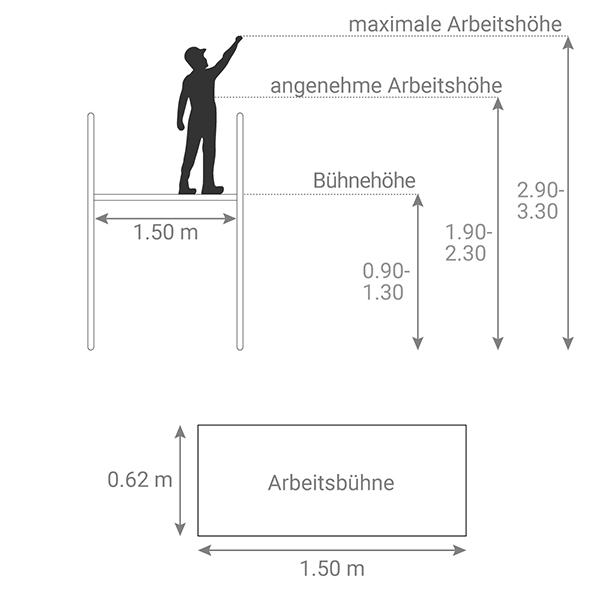 schema plattformleiter 40 081