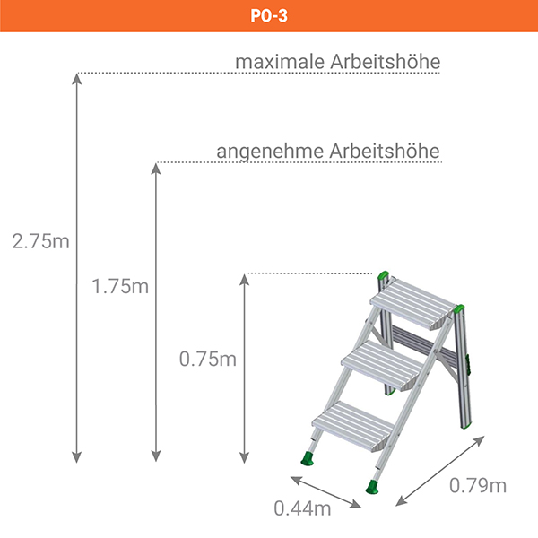 schema stehleiter PO3