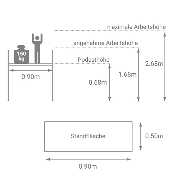 schema stehleiter helis treppe