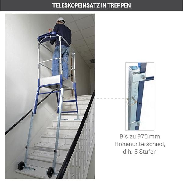 teleskopeinsatz in treppen 40041