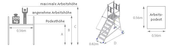 Schema der Plattformtreppe stirnseitiger Ausstieg