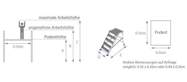 Schema der mobilen Plattformtreppe