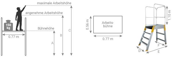 Schema - Aluminium Plattform als Zugang zu Regalen