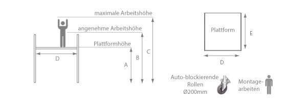 Schema mobile Aluminium-Klappgerüst mit Dreifach-Plattform